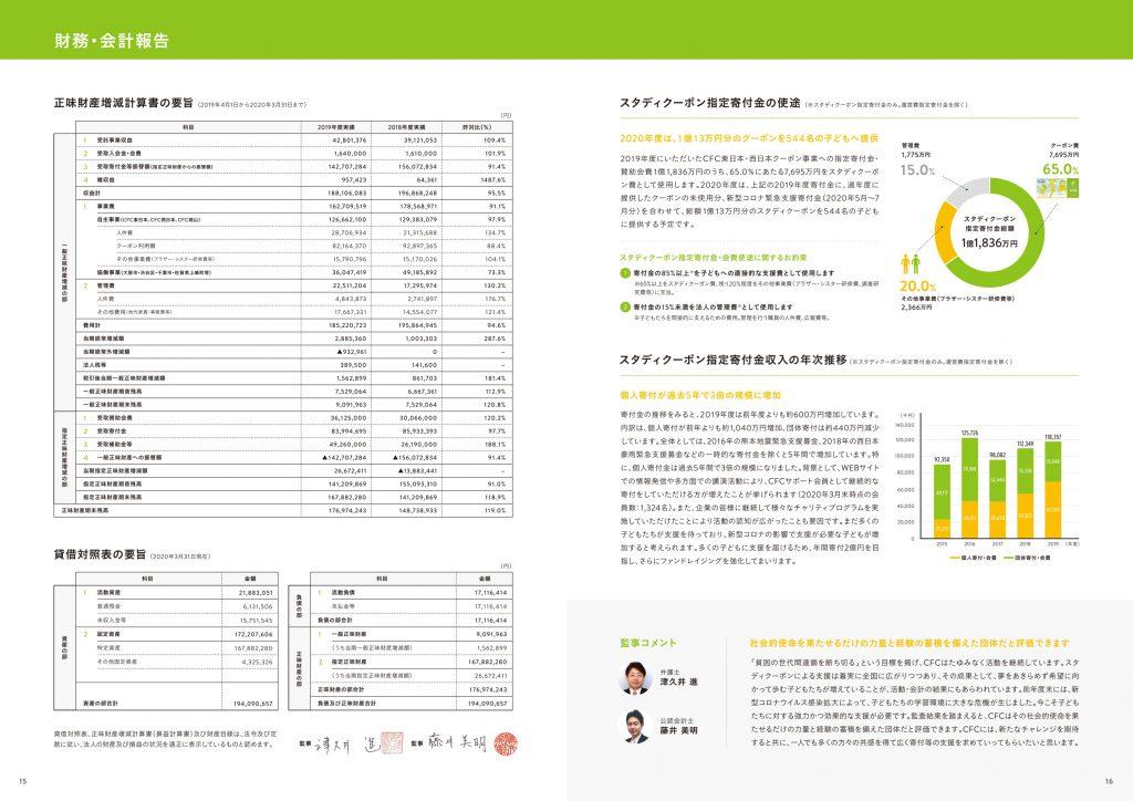 報告書(財務・会計報告)